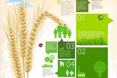 Environmental information vector