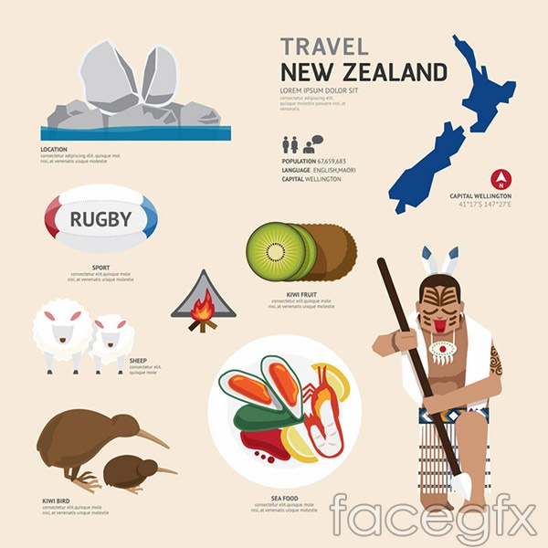 articles on new zealand culture